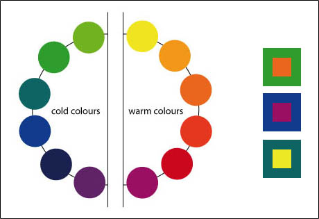 1.3.2. Colour Contrast.