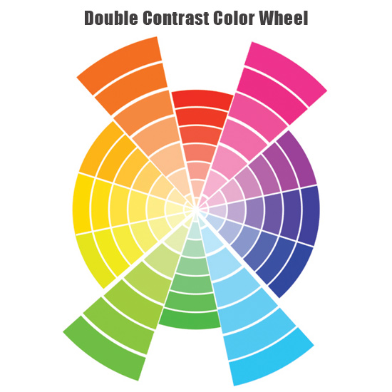 Double Contrast Paint Color Wheel & Example Uses with Pictures.