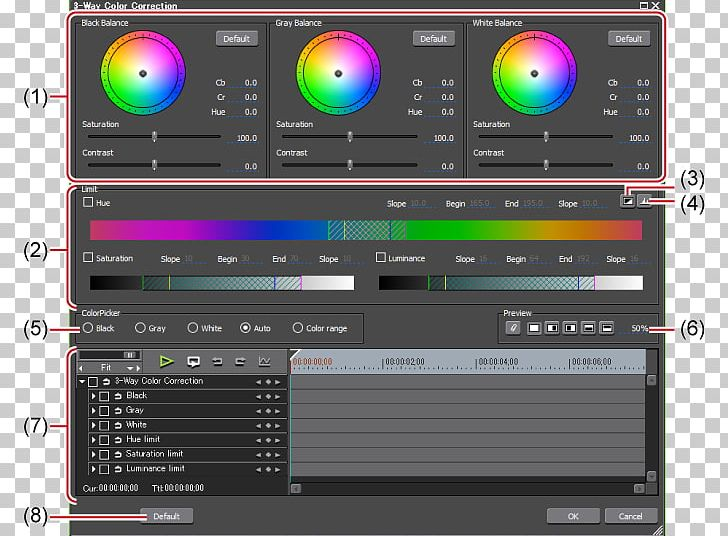 Edius Color Correction Color Grading Light PNG, Clipart.