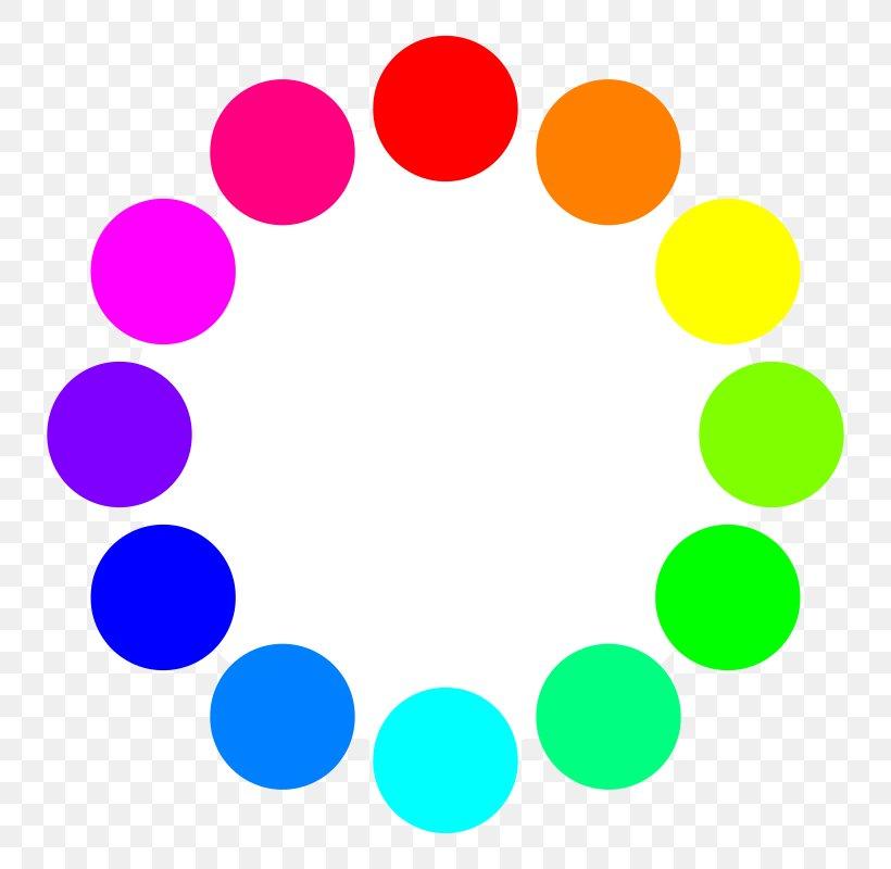 Color Wheel Circle Clip Art, PNG, 800x800px, Color Wheel.