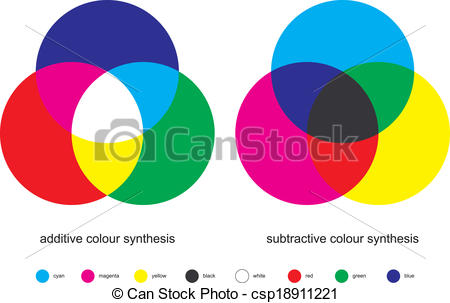 Color mixing Illustrations and Clipart. 23,940 Color mixing.