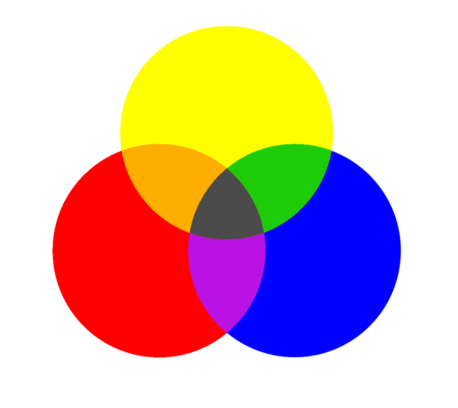 Color Mixing Clipart Clipground