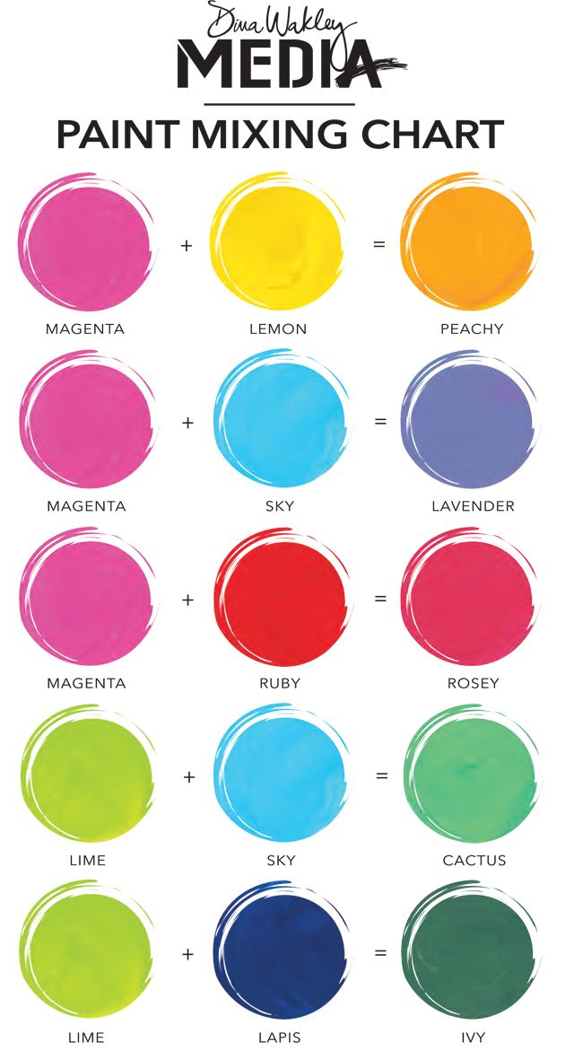1000+ ideas about Color Mixing Chart on Pinterest.