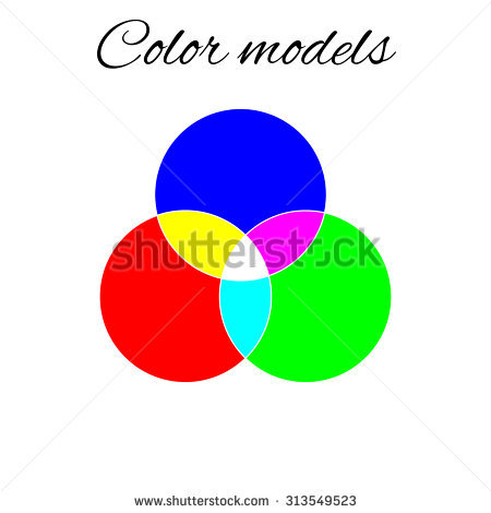 Rgb Cmyk Color Model Vector Illustration Stock Vector 313549523.