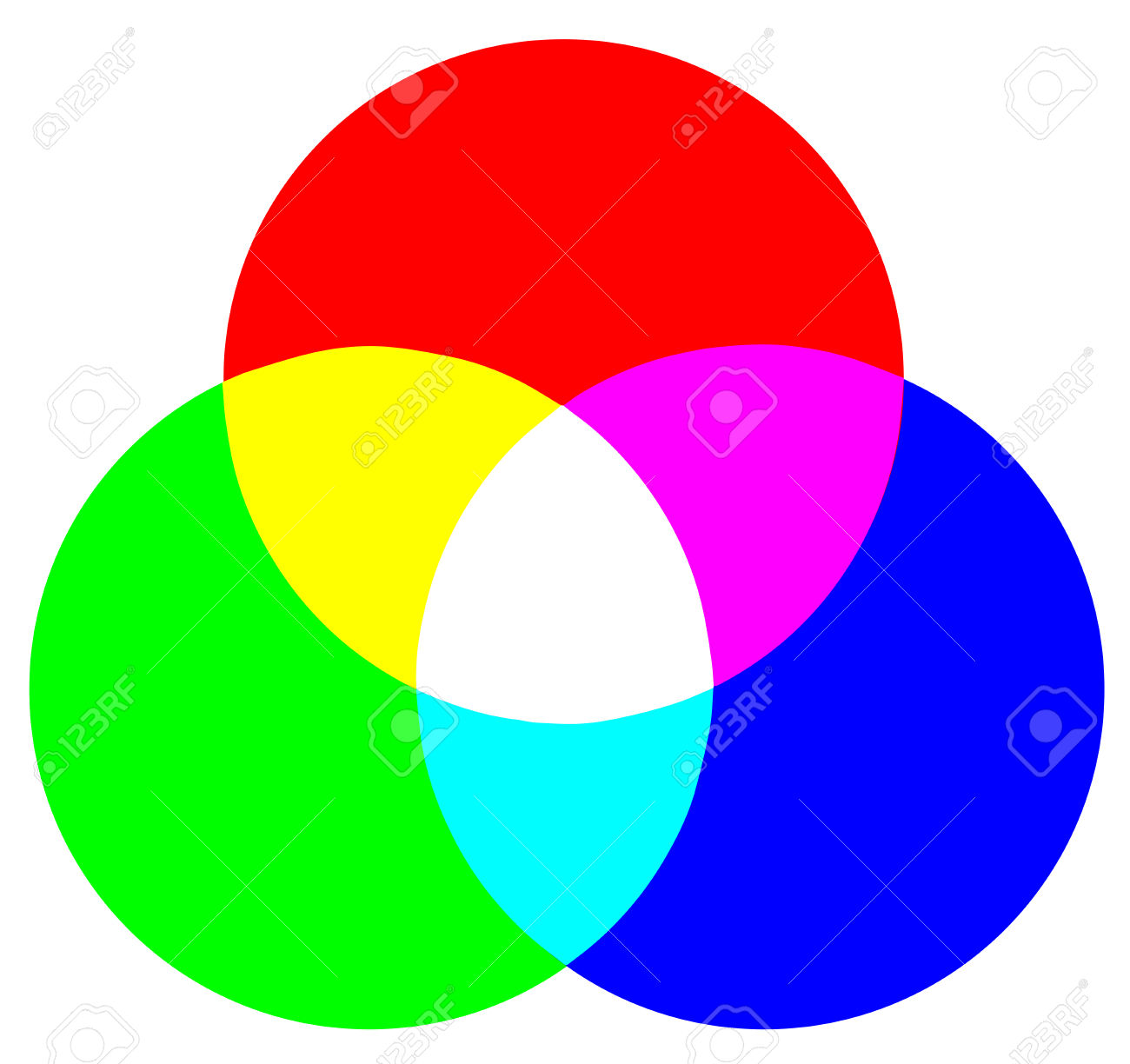 Red Green And Blue Giving The 3 Colers In The RGB Color Model.