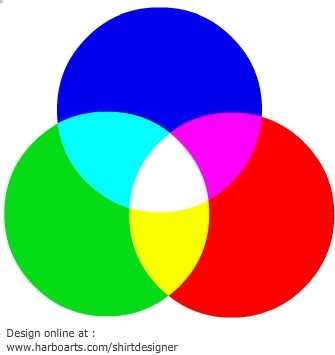 Download : RGB color model.