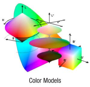 color model.