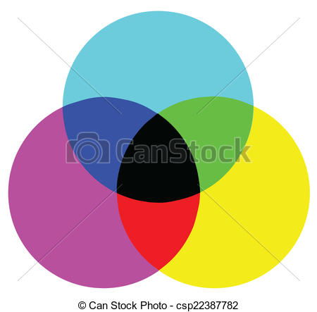 Vector of CMYK Color Model.