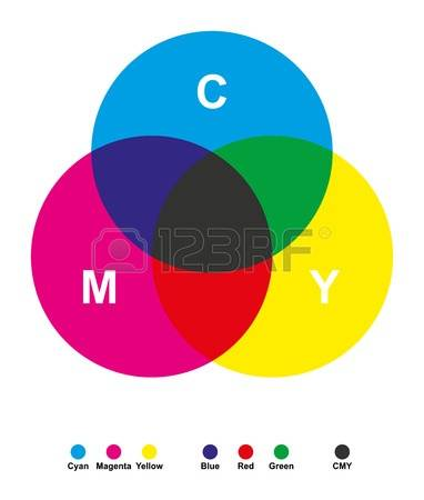 166 Cmyk Color Model Stock Illustrations, Cliparts And Royalty.