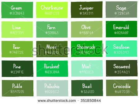 Banana clipart different shades of green.