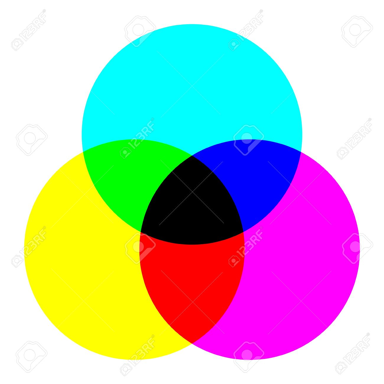 Color Spectrum Wheel With Three Different Colors On A White.