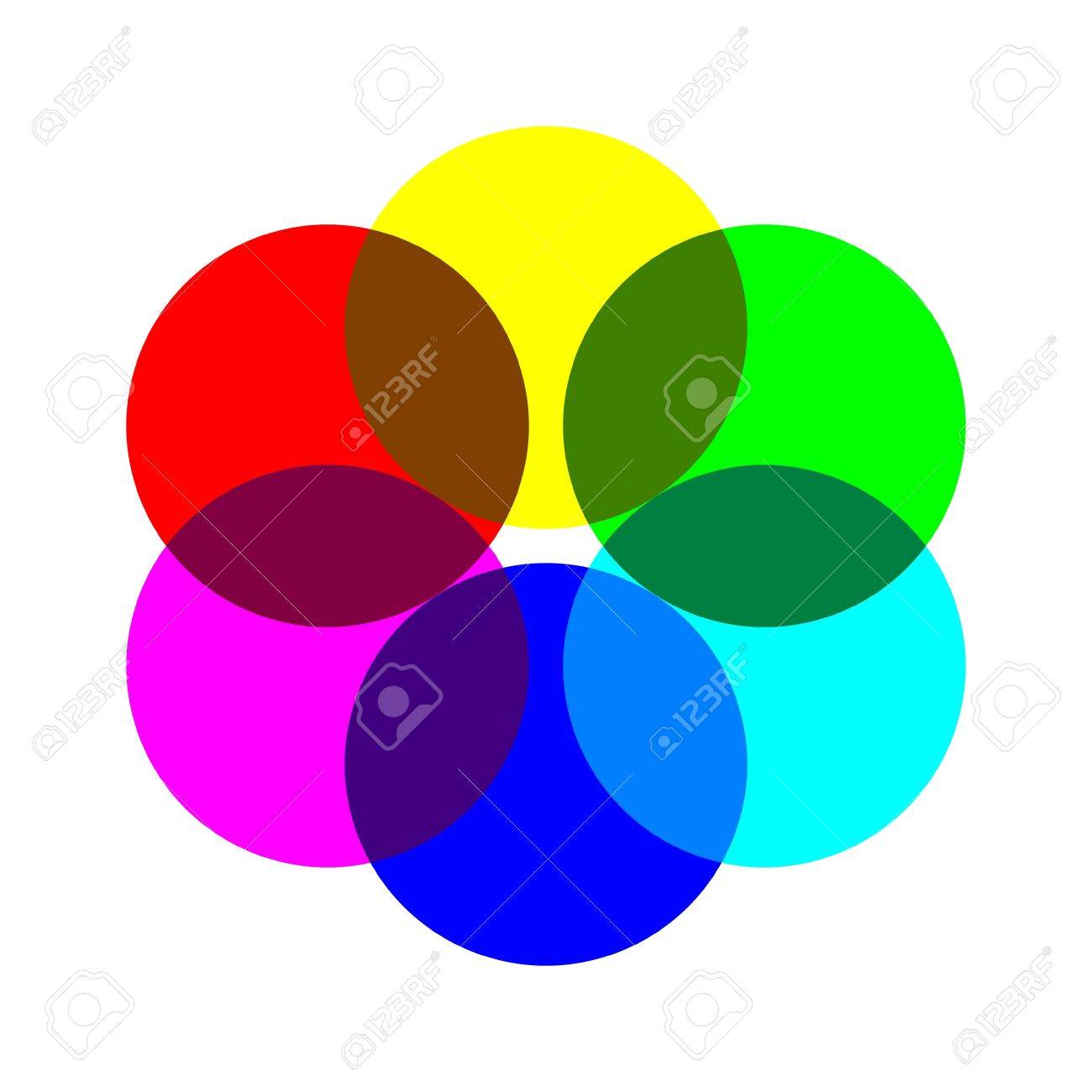 Color Spectrum Wheel With Six Different Colors On A White.