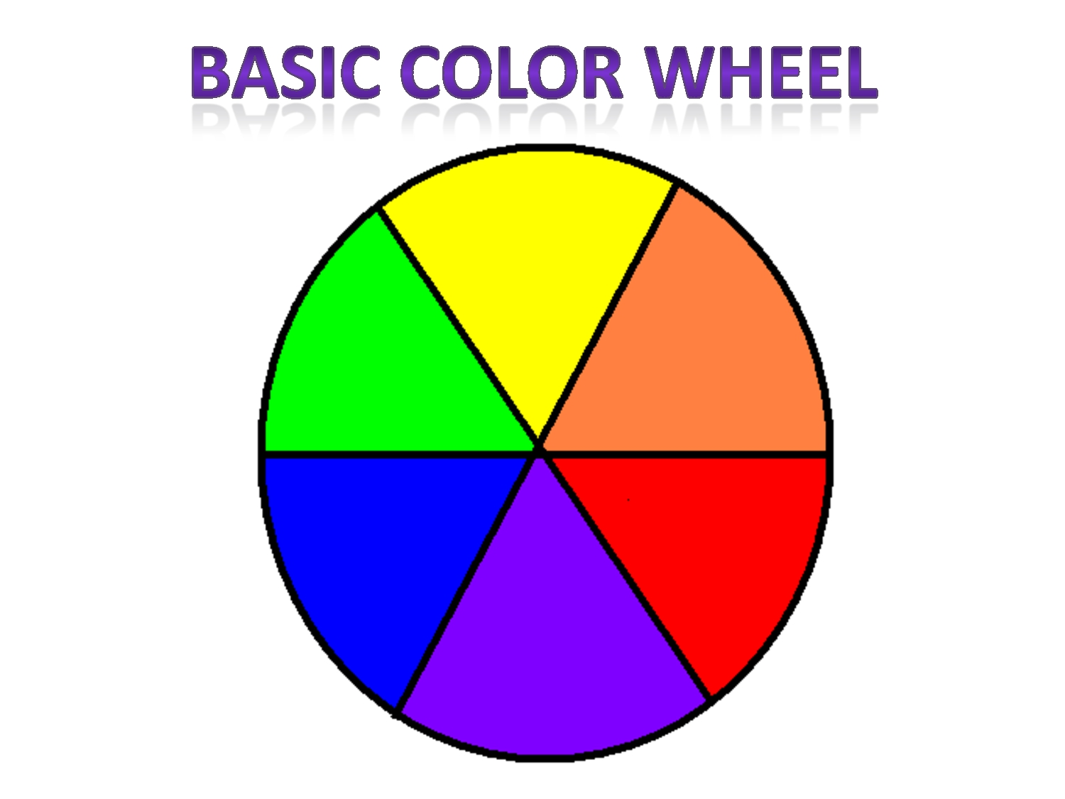 Basic Color Wheel Clipart#2219114.
