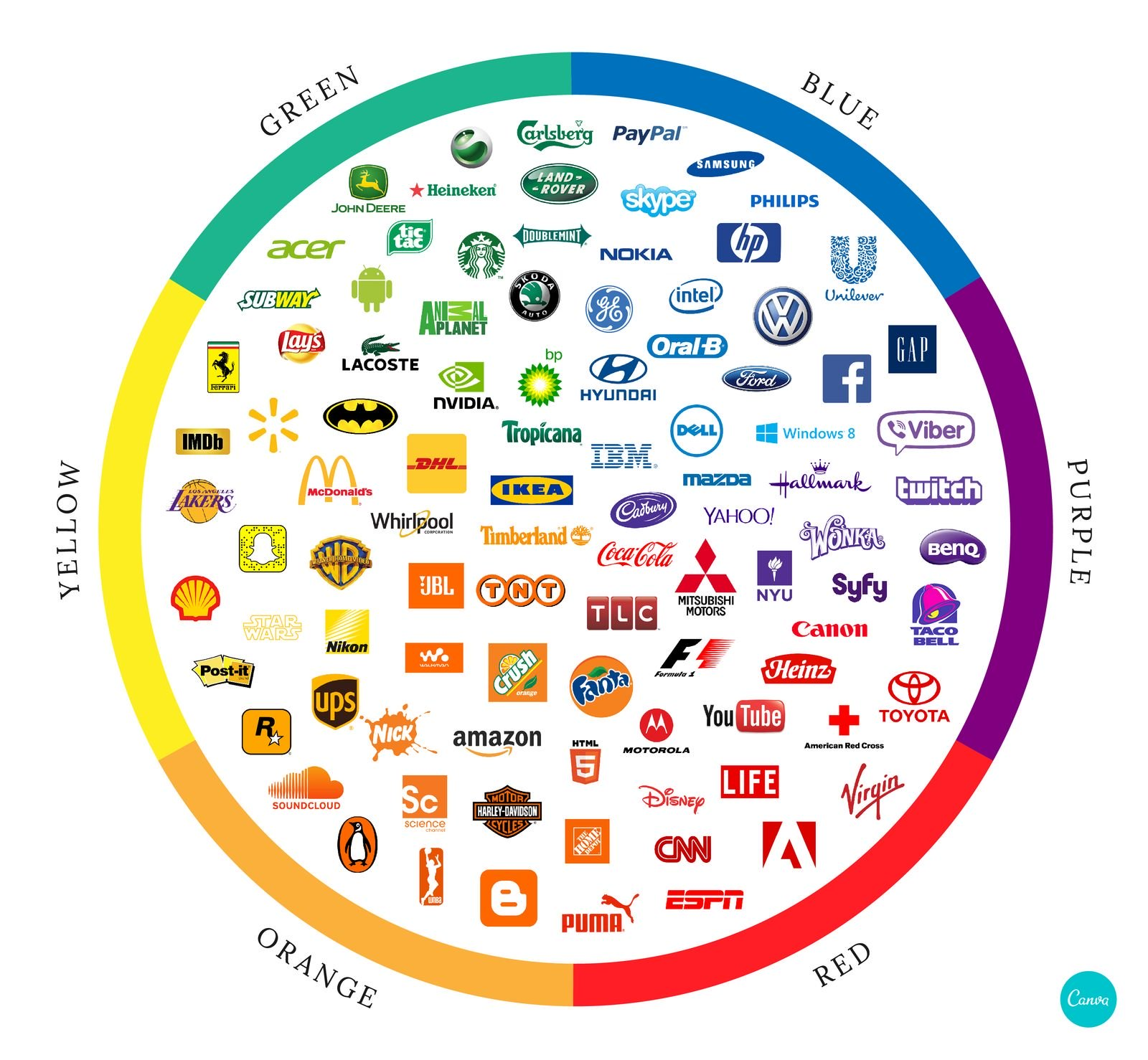 Color psychology: The logo color tricks used by top brands.