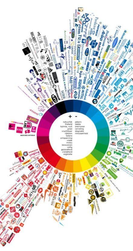 Logo color wheel.