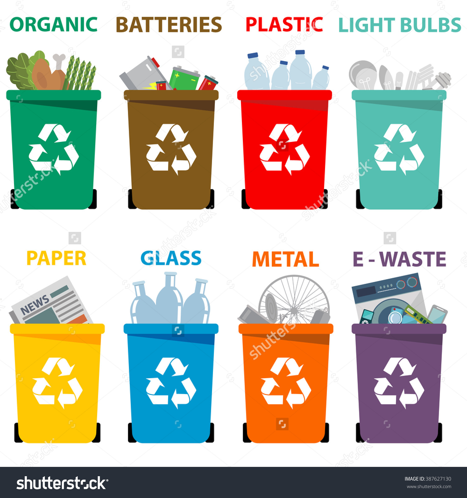 Different Colored Recycle Waste Bins Waste Stock Vector 387627130.