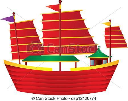 Vectors Illustration of Chinese Junk Sail Boat Illustration.