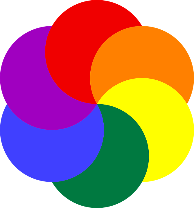 Free vector graphic: Colors, Rainbow Colors, Circle.