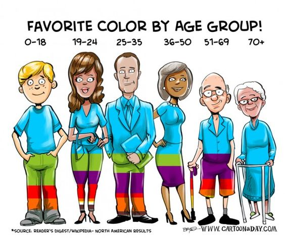 Psychology of Color by age group.