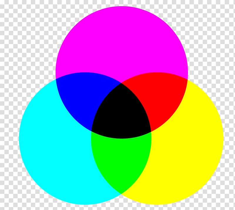 Light Subtractive color Additive color Primary color, light.