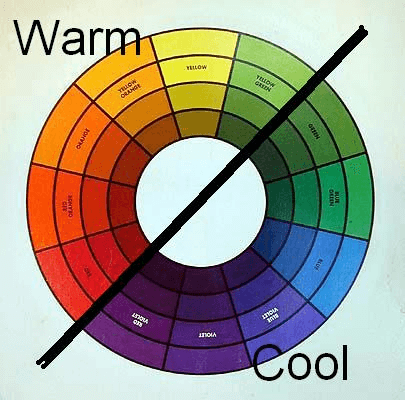 How to choose your perfect color palette.