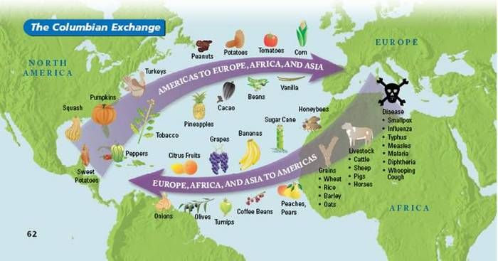 Teaching Columbian Exchange and European Settlements with.