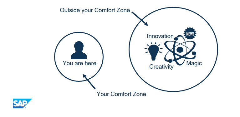 The Power Of Moving Out Of Your Comfort Zone.