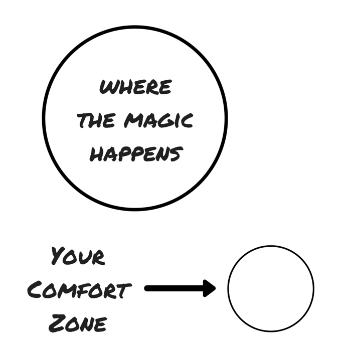 Your Comfort Zone.