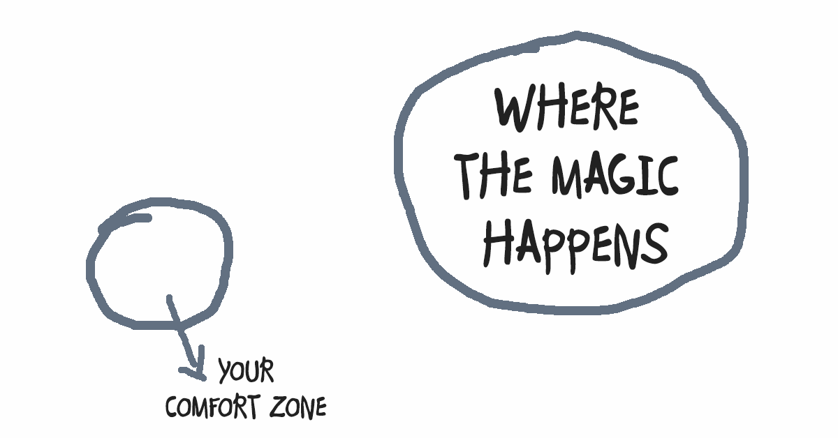 Your Happiness Is Waiting Outside Of Your Comfort Zone.