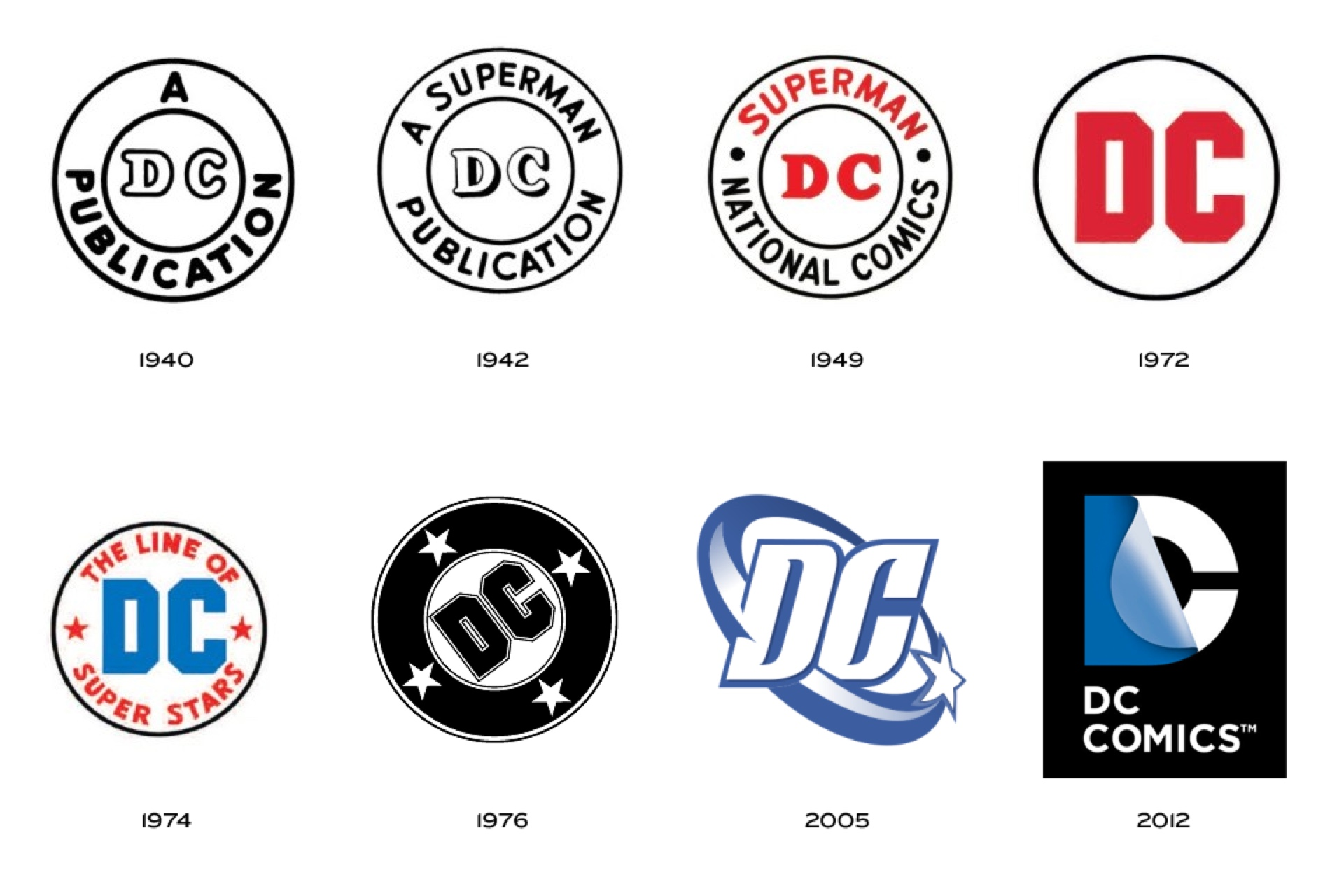 Check Out The New DC Comics Logo.