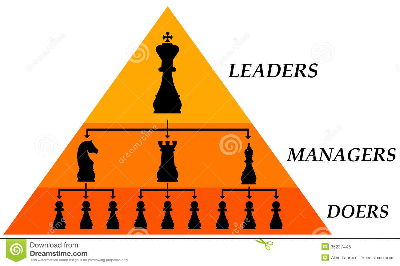 Chain of command clipart.