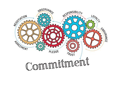 Gears and Commitment Mechanism premium clipart.