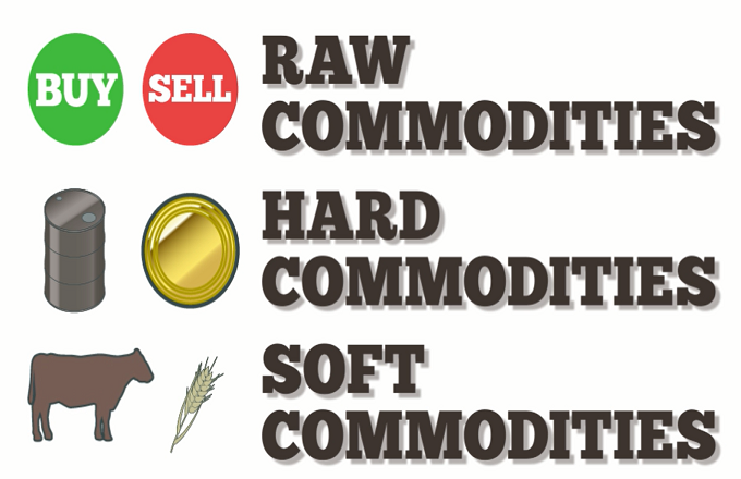 How to Invest in Commodities.