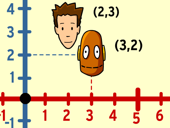 Points on a coordinate plane clipart.