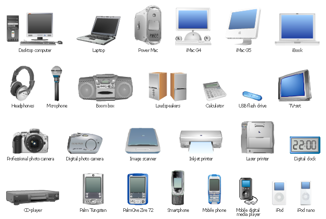 Communication Technology Clipart Clipground