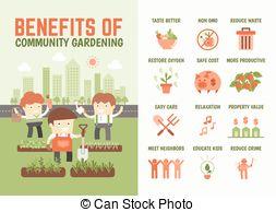 Community garden Illustrations and Clip Art. 254 Community garden.