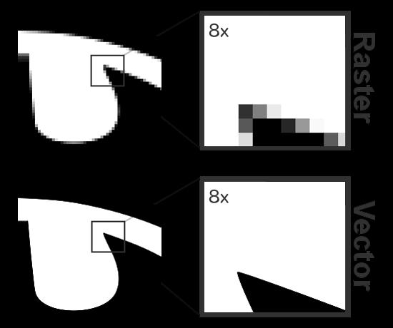 Online Image Vectorizer.