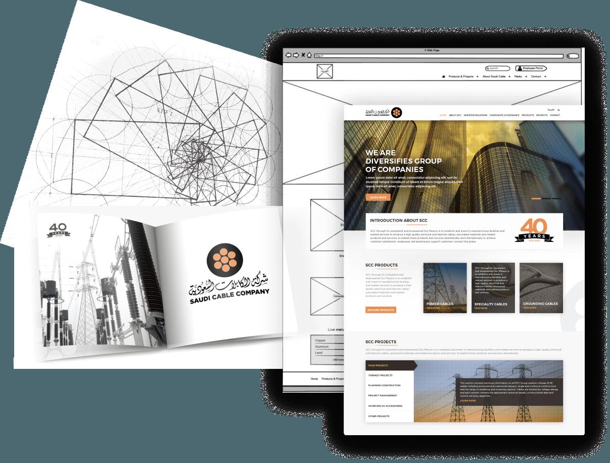Logo Design and Web Application Development Company in Sharjah.