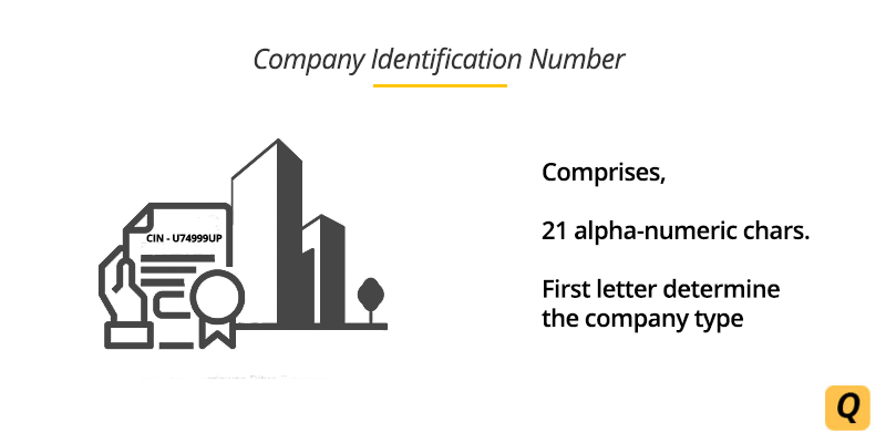 Steps to Check Company Registration Status Online.