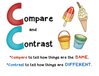 Compare and Contrast poster.