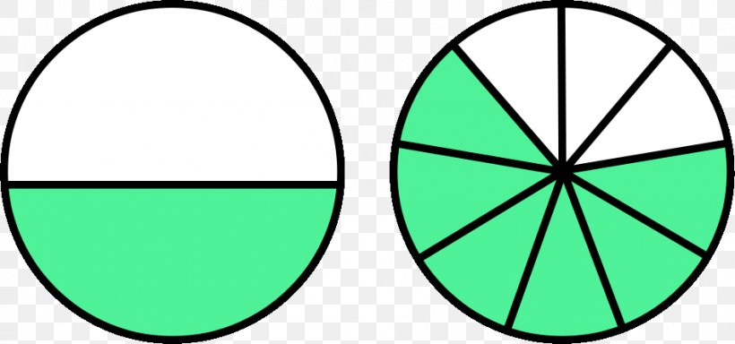 Comparing Fractions Clip Art, PNG, 949x445px, Fraction, Area.