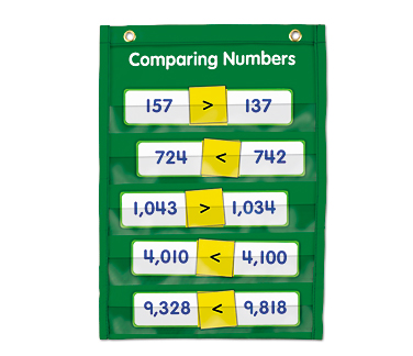 Comparing Numbers Activity Kit at Lakeshore Learning.