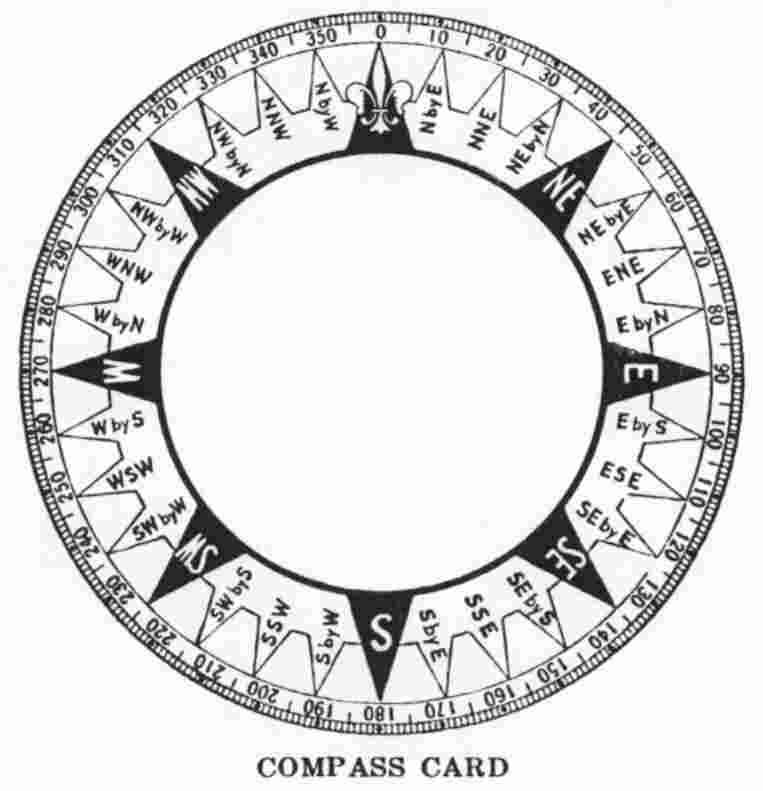 32 Point Compass Card..