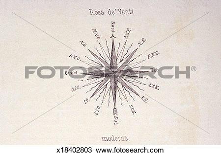 Stock Photo of Modern Compass Card x18402803.