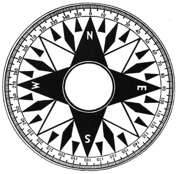 Compass Card Clip Art Download.