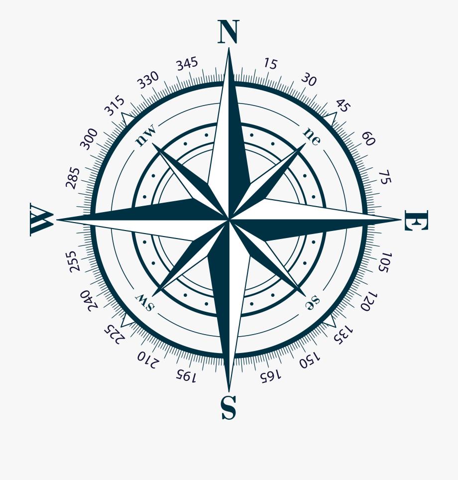 Compass Clipart Orientation.