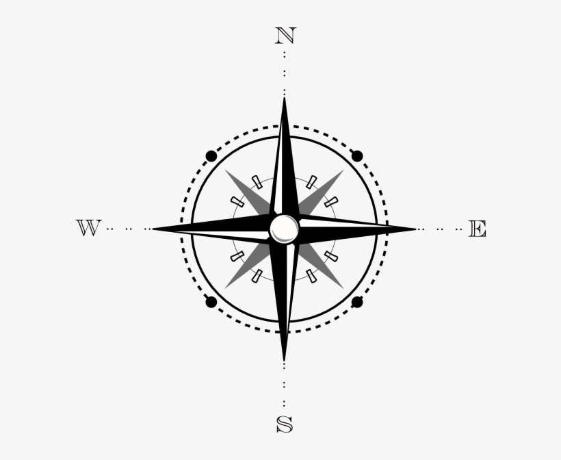 How To Set Use Map Compass Clipart.