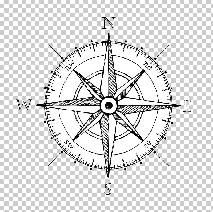 Compass Rose Drawing Hand Compass PNG, Clipart, Angle, Area, Bicycle.