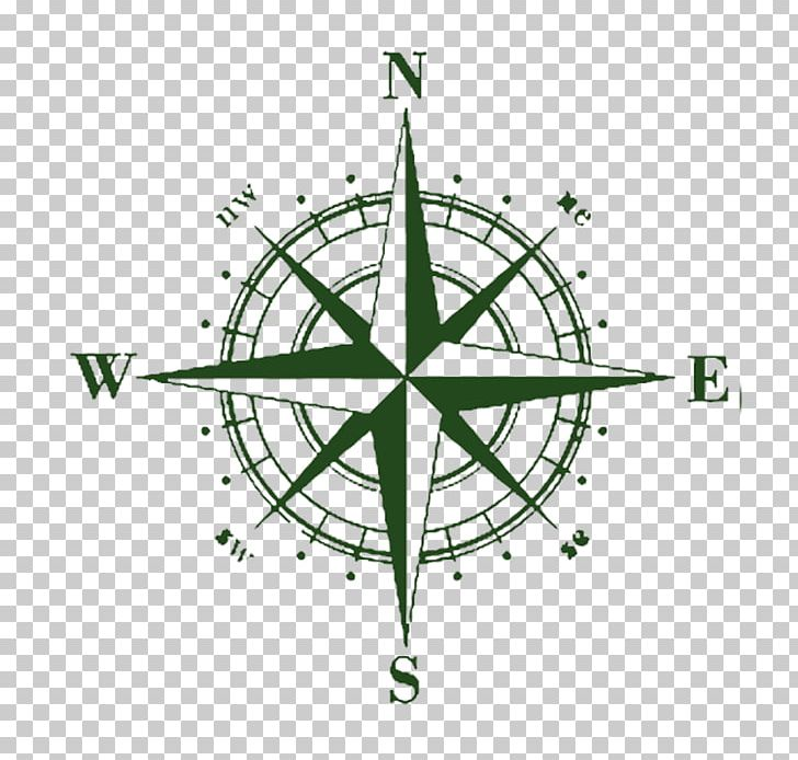 North Compass Rose PNG, Clipart, Angle, Area, Arrow, Cardinal.