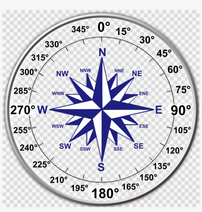 16 Point Compass Rose With Degrees Clipart Compass.